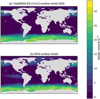 https://www.geosci-model-dev.net/11/4215/2018/gmd-11-4215-2018-f05