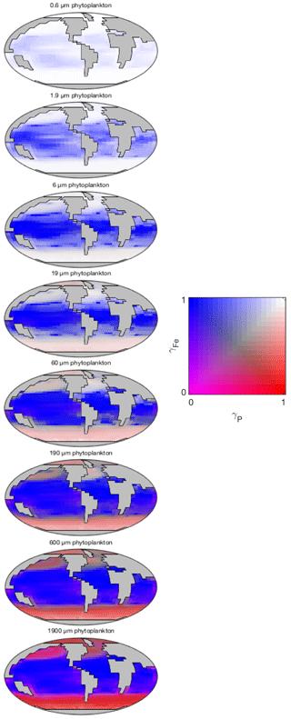 https://www.geosci-model-dev.net/11/4241/2018/gmd-11-4241-2018-f16