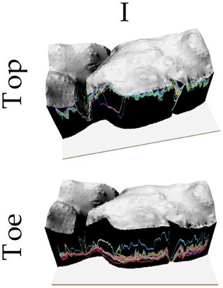 https://www.geosci-model-dev.net/11/4317/2018/gmd-11-4317-2018-f15