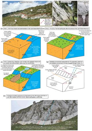 https://www.geosci-model-dev.net/11/4383/2018/gmd-11-4383-2018-f01