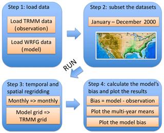 https://www.geosci-model-dev.net/11/4435/2018/gmd-11-4435-2018-f03