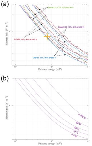 https://www.geosci-model-dev.net/11/4515/2018/gmd-11-4515-2018-f02