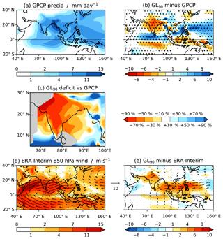 https://www.geosci-model-dev.net/11/4693/2018/gmd-11-4693-2018-f02