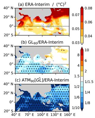 https://www.geosci-model-dev.net/11/4693/2018/gmd-11-4693-2018-f07