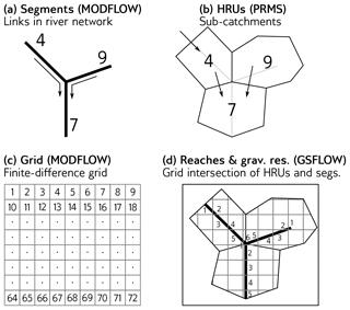 https://www.geosci-model-dev.net/11/4755/2018/gmd-11-4755-2018-f01