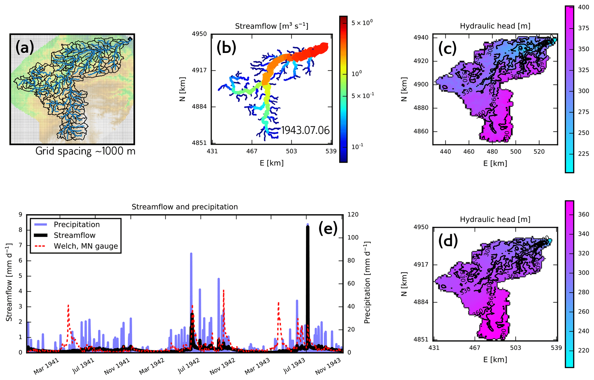 GMD - GSFLOW–GRASS v1 0 0: GIS-enabled hydrologic modeling