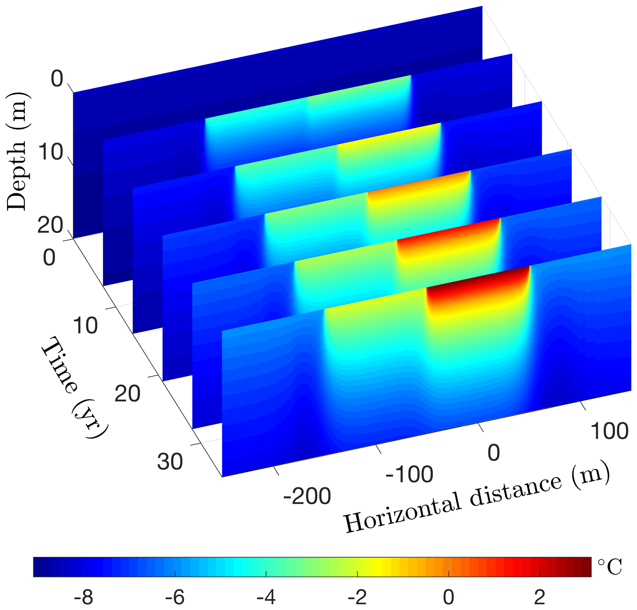substrate surface preparation h andbook robertson max