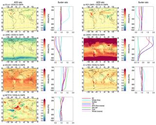 https://www.geosci-model-dev.net/11/4909/2018/gmd-11-4909-2018-f04