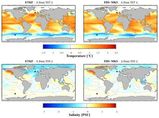 https://www.geosci-model-dev.net/11/5051/2018/gmd-11-5051-2018-f05