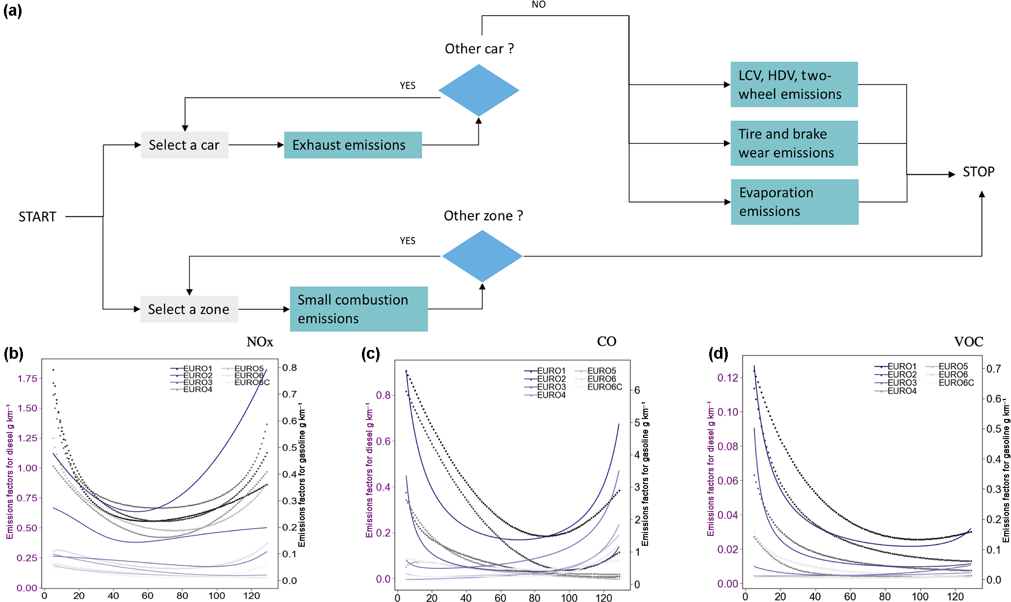 GMD - OLYMPUS v1 0: development of an integrated air pollutant and