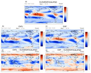 https://www.geosci-model-dev.net/11/5189/2018/gmd-11-5189-2018-f04