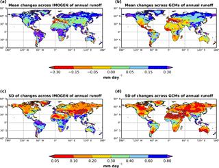 https://www.geosci-model-dev.net/11/541/2018/gmd-11-541-2018-f07