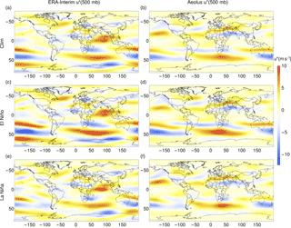https://www.geosci-model-dev.net/11/665/2018/gmd-11-665-2018-f02