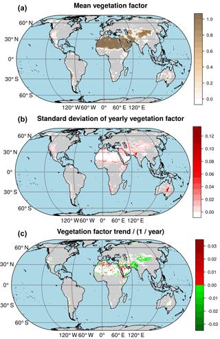 https://www.geosci-model-dev.net/11/989/2018/gmd-11-989-2018-f02