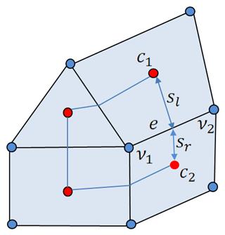 https://www.geosci-model-dev.net/12/1009/2019/gmd-12-1009-2019-f01