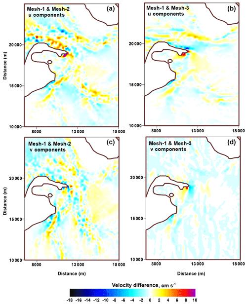 https://www.geosci-model-dev.net/12/1009/2019/gmd-12-1009-2019-f09