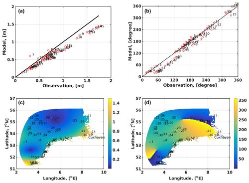 https://www.geosci-model-dev.net/12/1009/2019/gmd-12-1009-2019-f11