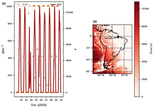 https://www.geosci-model-dev.net/12/1029/2019/gmd-12-1029-2019-f02