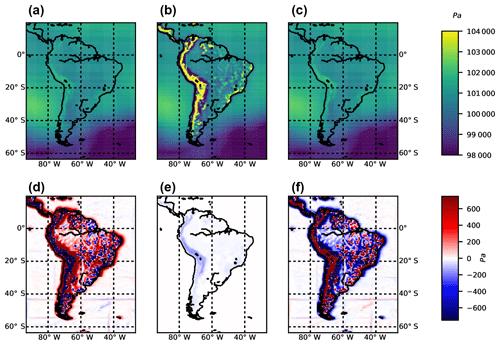 https://www.geosci-model-dev.net/12/1029/2019/gmd-12-1029-2019-f03