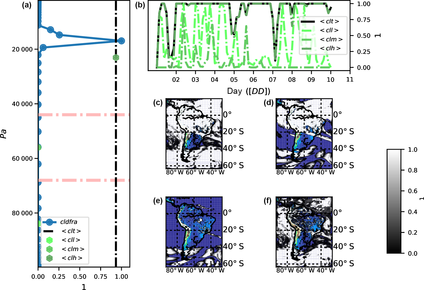 GMD - CORDEX-WRF v1 3: development of a module for the