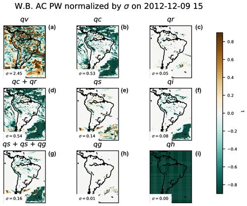 https://www.geosci-model-dev.net/12/1029/2019/gmd-12-1029-2019-f10