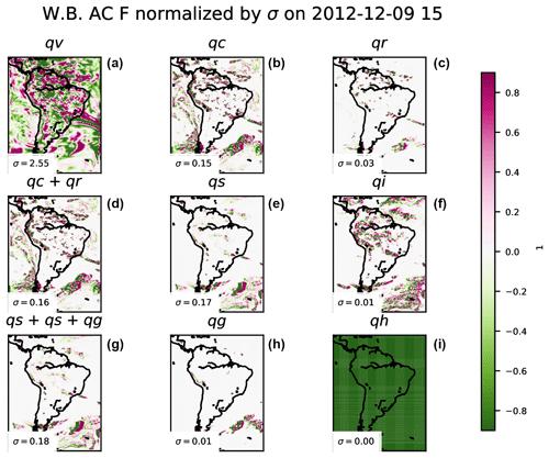 https://www.geosci-model-dev.net/12/1029/2019/gmd-12-1029-2019-f11