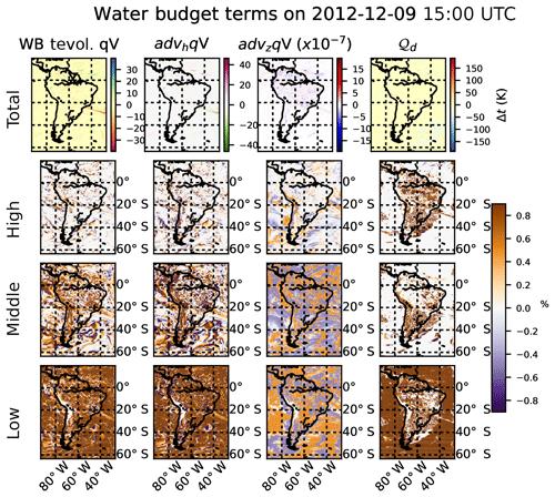 https://www.geosci-model-dev.net/12/1029/2019/gmd-12-1029-2019-f13