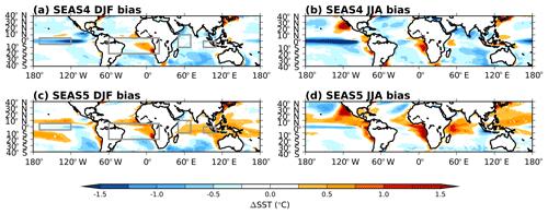 https://www.geosci-model-dev.net/12/1087/2019/gmd-12-1087-2019-f01