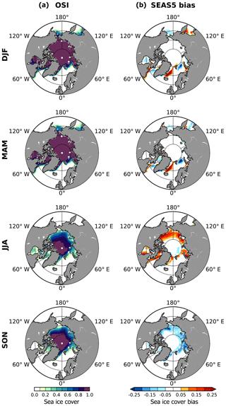 https://www.geosci-model-dev.net/12/1087/2019/gmd-12-1087-2019-f15