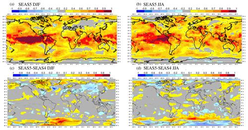 https://www.geosci-model-dev.net/12/1087/2019/gmd-12-1087-2019-f19