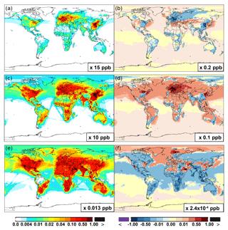 https://www.geosci-model-dev.net/12/111/2019/gmd-12-111-2019-f06