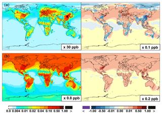 https://www.geosci-model-dev.net/12/111/2019/gmd-12-111-2019-f08