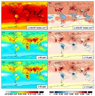 https://www.geosci-model-dev.net/12/111/2019/gmd-12-111-2019-f10