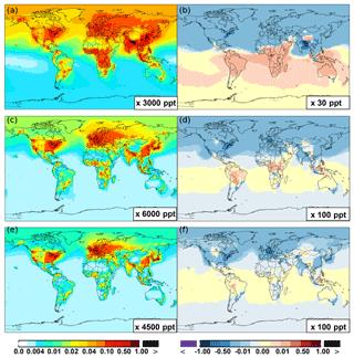https://www.geosci-model-dev.net/12/111/2019/gmd-12-111-2019-f12