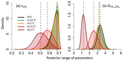 https://www.geosci-model-dev.net/12/1119/2019/gmd-12-1119-2019-f05