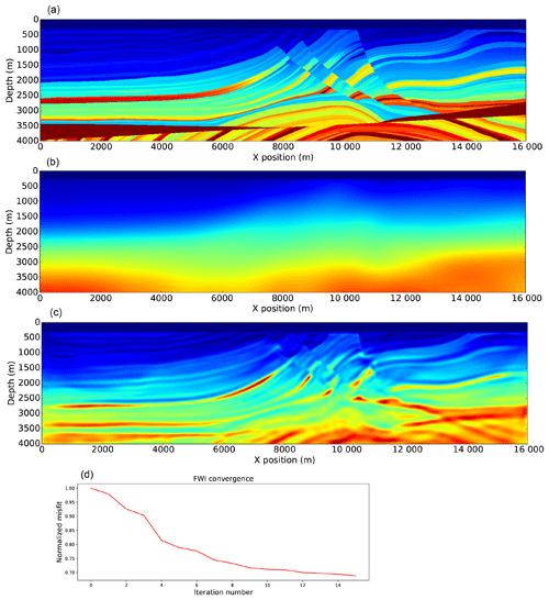 https://www.geosci-model-dev.net/12/1165/2019/gmd-12-1165-2019-f13