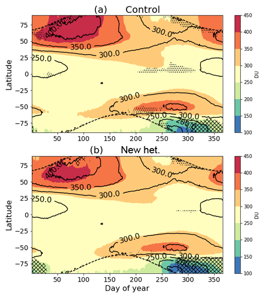 ACP - Relations - Oceanic bromoform emissions weighted by
