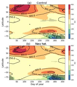 https://www.geosci-model-dev.net/12/1227/2019/gmd-12-1227-2019-f05