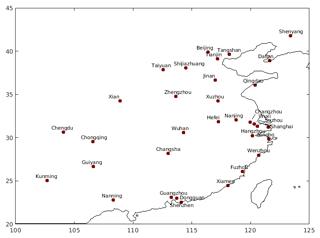 https://www.geosci-model-dev.net/12/1241/2019/gmd-12-1241-2019-f01