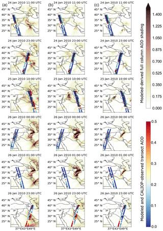 https://www.geosci-model-dev.net/12/131/2019/gmd-12-131-2019-f05