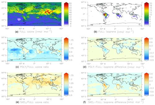 https://www.geosci-model-dev.net/12/1365/2019/gmd-12-1365-2019-f06