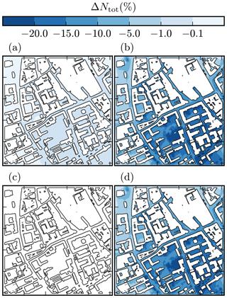 https://www.geosci-model-dev.net/12/1403/2019/gmd-12-1403-2019-f07