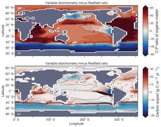 https://www.geosci-model-dev.net/12/1491/2019/gmd-12-1491-2019-f11
