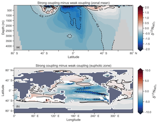 https://www.geosci-model-dev.net/12/1491/2019/gmd-12-1491-2019-f16