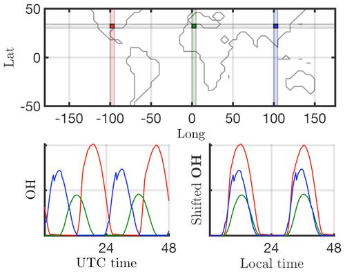 https://www.geosci-model-dev.net/12/1525/2019/gmd-12-1525-2019-f02