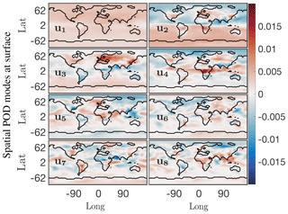 https://www.geosci-model-dev.net/12/1525/2019/gmd-12-1525-2019-f06