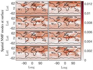 https://www.geosci-model-dev.net/12/1525/2019/gmd-12-1525-2019-f08