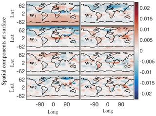 https://www.geosci-model-dev.net/12/1525/2019/gmd-12-1525-2019-f10