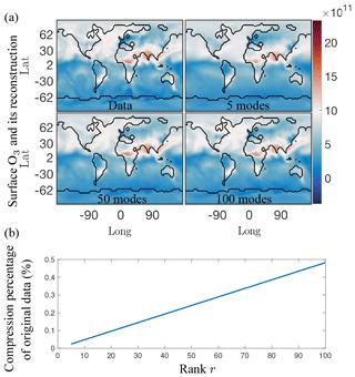 https://www.geosci-model-dev.net/12/1525/2019/gmd-12-1525-2019-f11