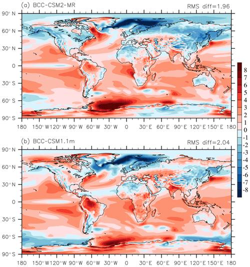 https://www.geosci-model-dev.net/12/1573/2019/gmd-12-1573-2019-f05